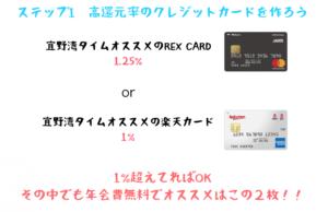 高還元率クレジットカードを作ろう