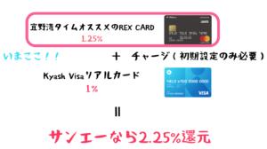 サンエー 高還元率クレジットカード