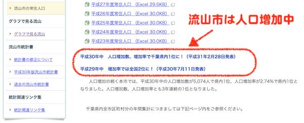 流山市の人口増加率は千葉県内トップクラス