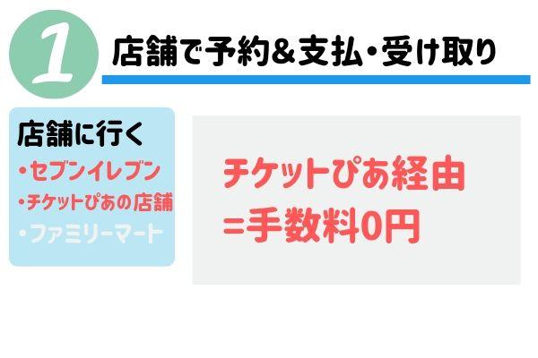 流山花火大会のチケット購入方法〜セブンイレブン、ぴあ店舗