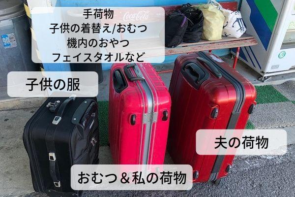 奄美大島旅行はスーツケース3個、手荷物4個